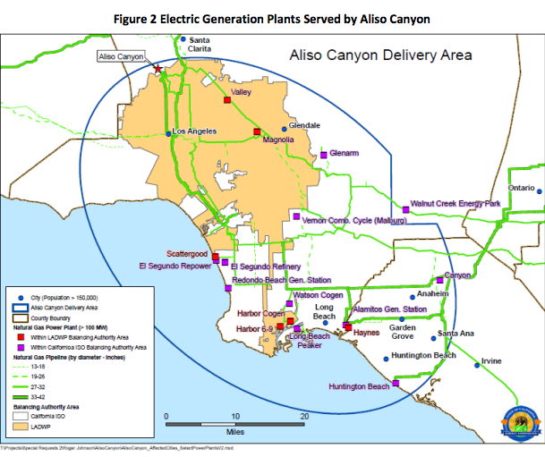 Electric power plants served by Aliso Canyon Gas Storage facility
