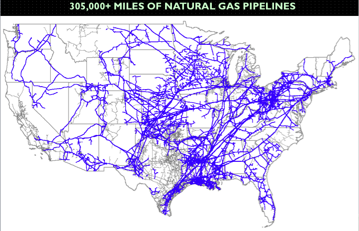 Natural Gas Pipeline system