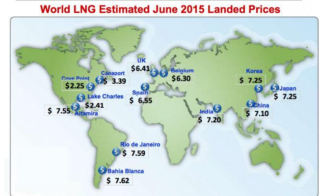 LNG Landing Prices June 2015